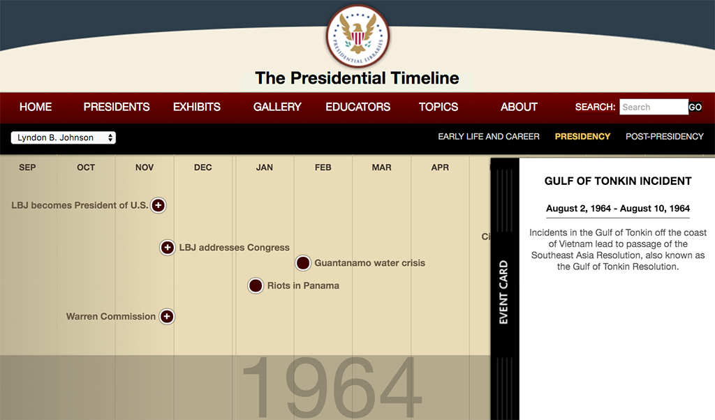 Gulf of Tonkin on Presidential Timeline